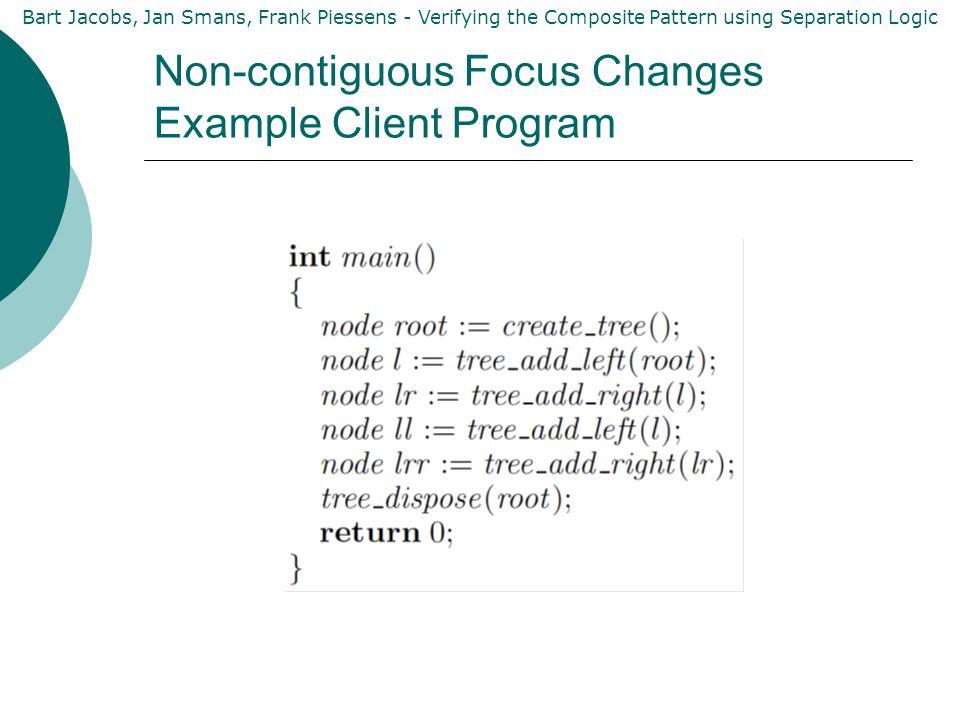 Bart Jacobs, Jan Smans, Frank Piessens - Verifying the Composite Pattern using Separation Logic Non-contiguous Focus Changes Example Client Program