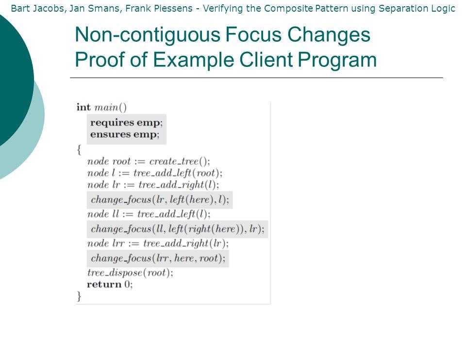 Bart Jacobs, Jan Smans, Frank Piessens - Verifying the Composite Pattern using Separation Logic Non-contiguous Focus Changes Proof of Example Client Program