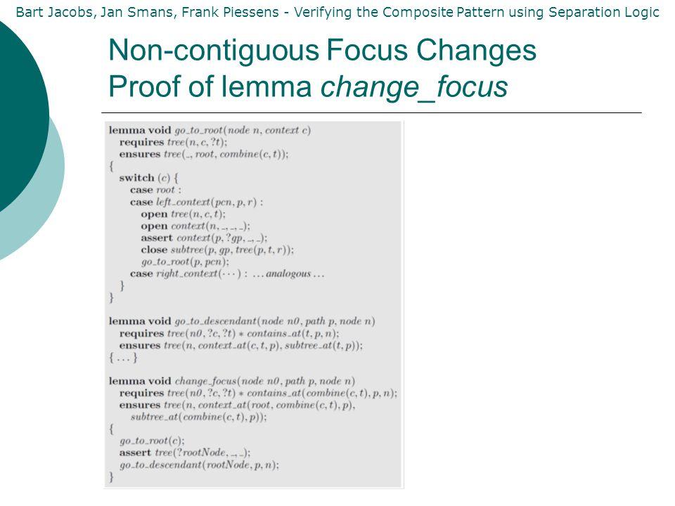 Bart Jacobs, Jan Smans, Frank Piessens - Verifying the Composite Pattern using Separation Logic Non-contiguous Focus Changes Proof of lemma change_focus