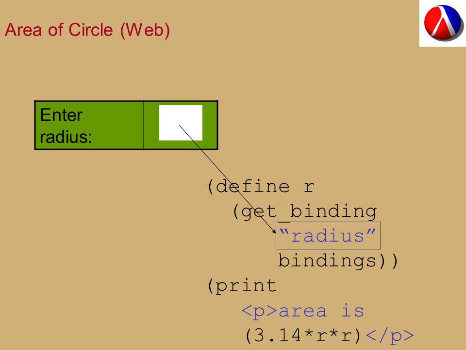 Area of Circle (Web) Enter radius: (define r (get_binding radius bindings)) (print area is (3.14*r*r)