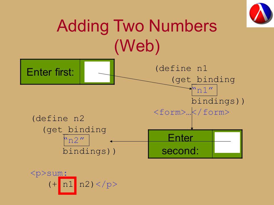 Adding Two Numbers (Web) Enter first: (define n1 (get_binding n1 bindings)) … Enter second: (define n2 (get_binding n2 bindings)) sum: (+ n1 n2)