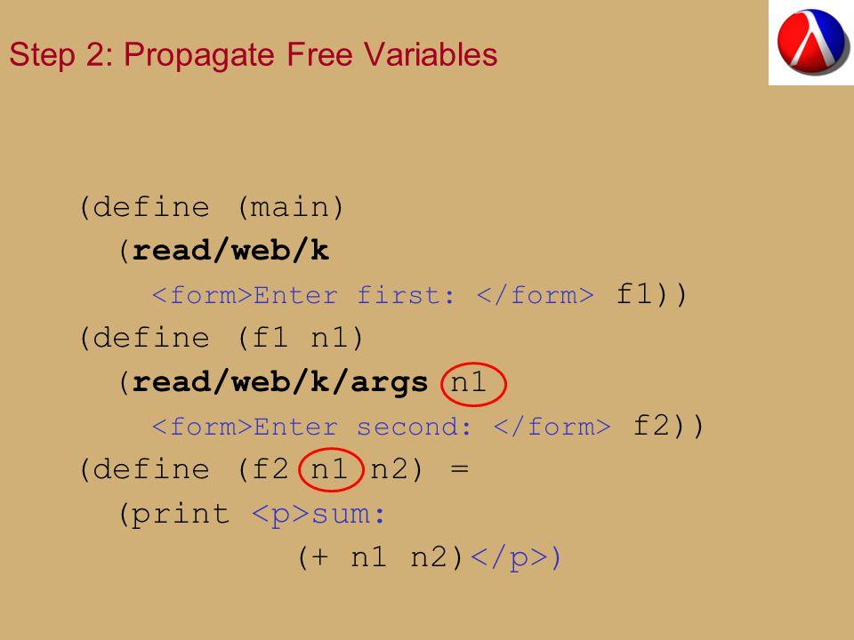 Step 2: Propagate Free Variables (define (main) (read/web/k Enter first: f1)) (define (f1 n1) (read/web/k/args n1 Enter second: f2)) (define (f2 n1 n2) = (print sum: (+ n1 n2) )