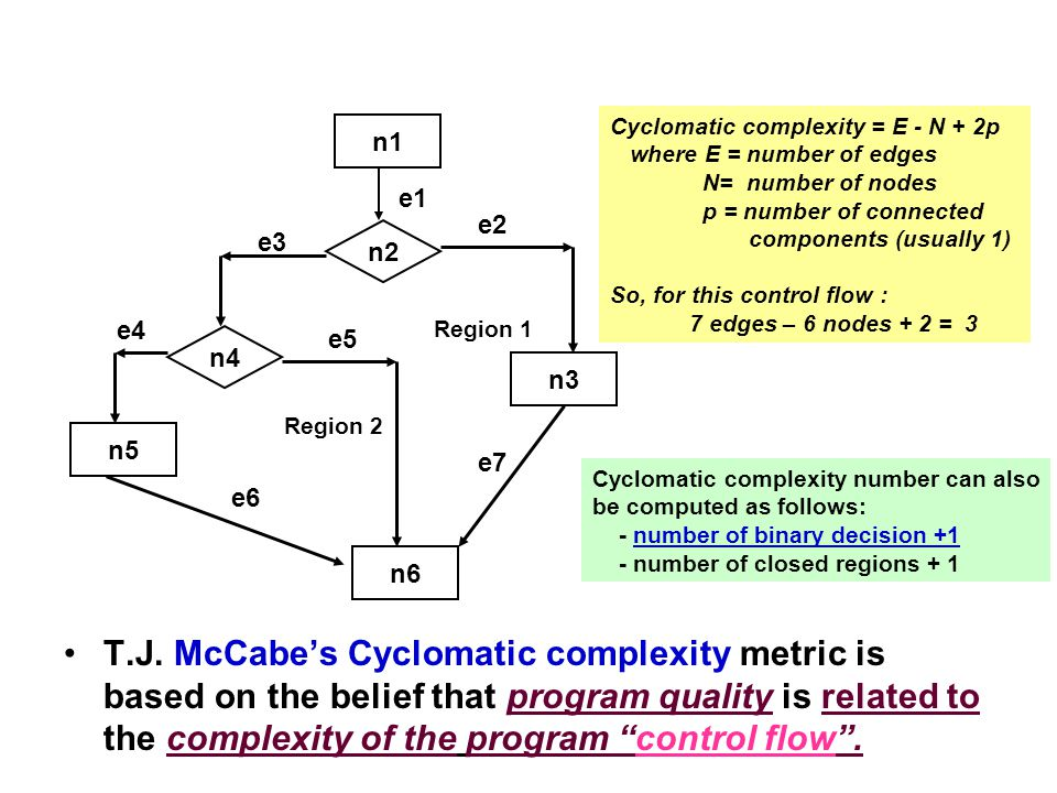 """T.J. McCabe's Cyclomatic complexity metric is based on the belief that program quality is related to the complexity of the program """"control flow"""". n1"""