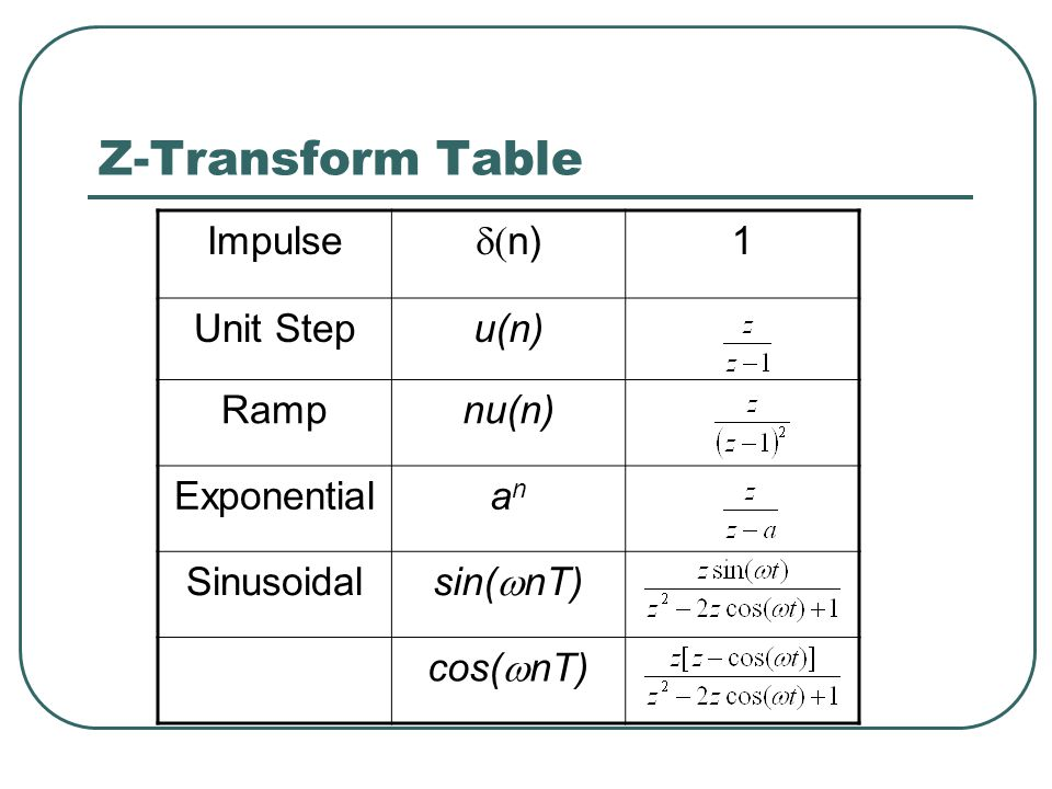Z-Transform Table Impulse  n) 1 Unit Stepu(n) Rampnu(n) Exponentialanan Sinusoidal sin(  nT) cos(  nT)