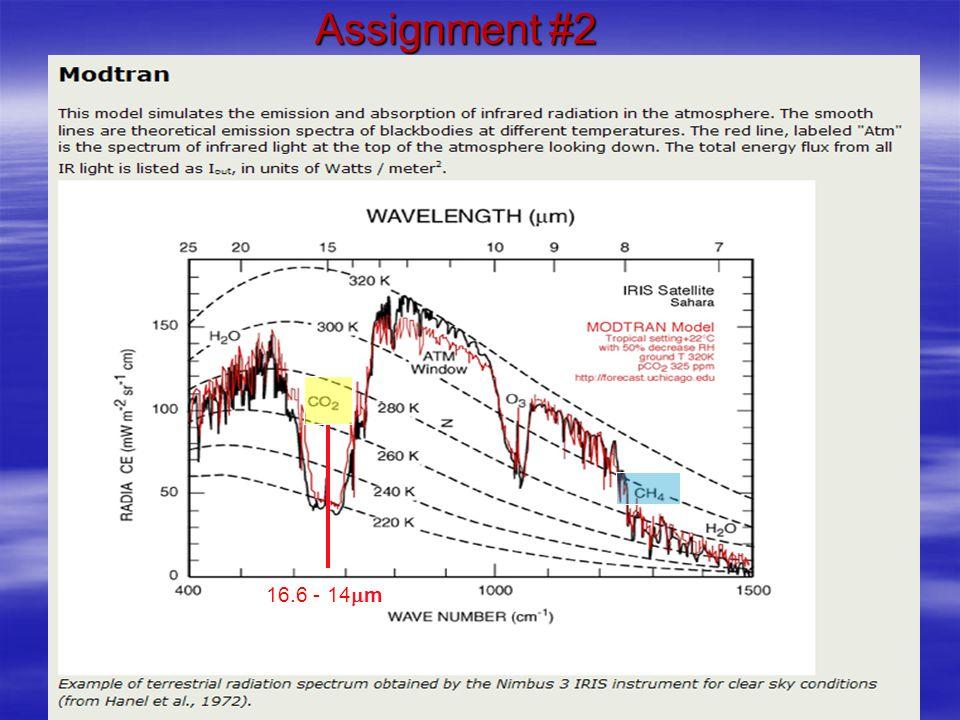 Assignment #2 16.6 - 14  m