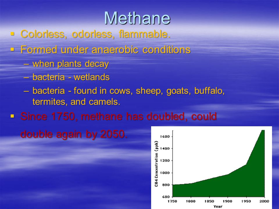 Methane  Colorless, odorless, flammable.