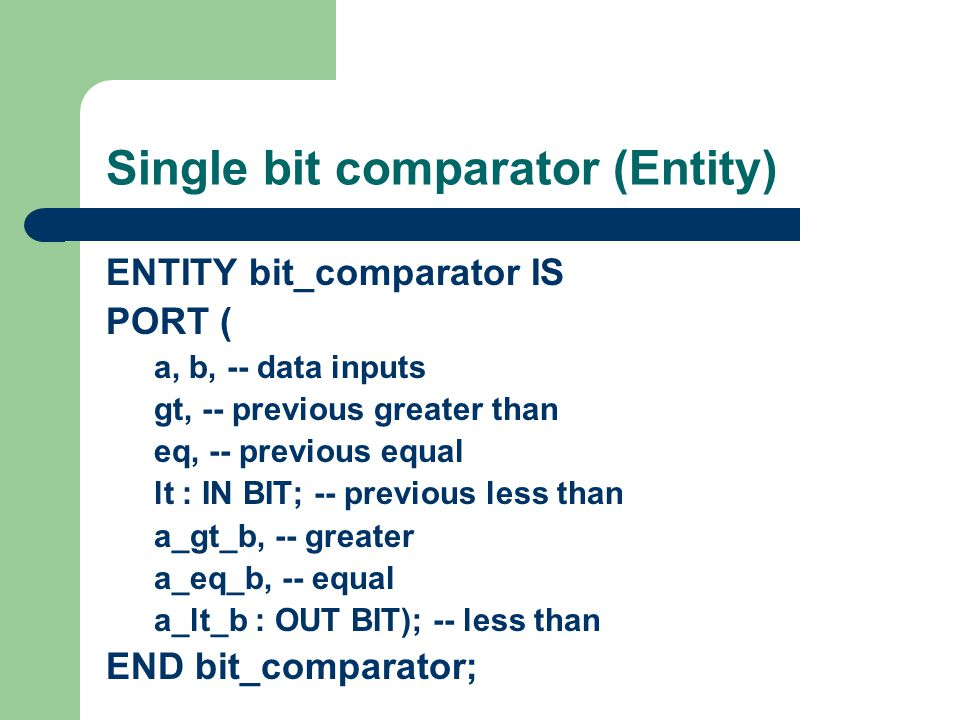 Single bit comparator (Entity) ENTITY bit_comparator IS PORT ( a, b, -- data inputs gt, -- previous greater than eq, -- previous equal lt : IN BIT; -- previous less than a_gt_b, -- greater a_eq_b, -- equal a_lt_b : OUT BIT); -- less than END bit_comparator;