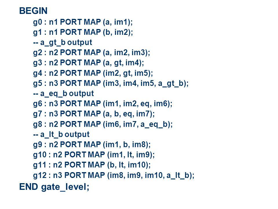 BEGIN g0 : n1 PORT MAP (a, im1); g1 : n1 PORT MAP (b, im2); -- a_gt_b output g2 : n2 PORT MAP (a, im2, im3); g3 : n2 PORT MAP (a, gt, im4); g4 : n2 PO
