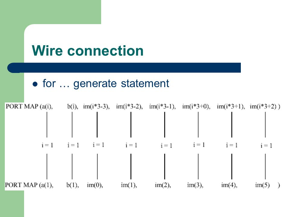 Wire connection for … generate statement