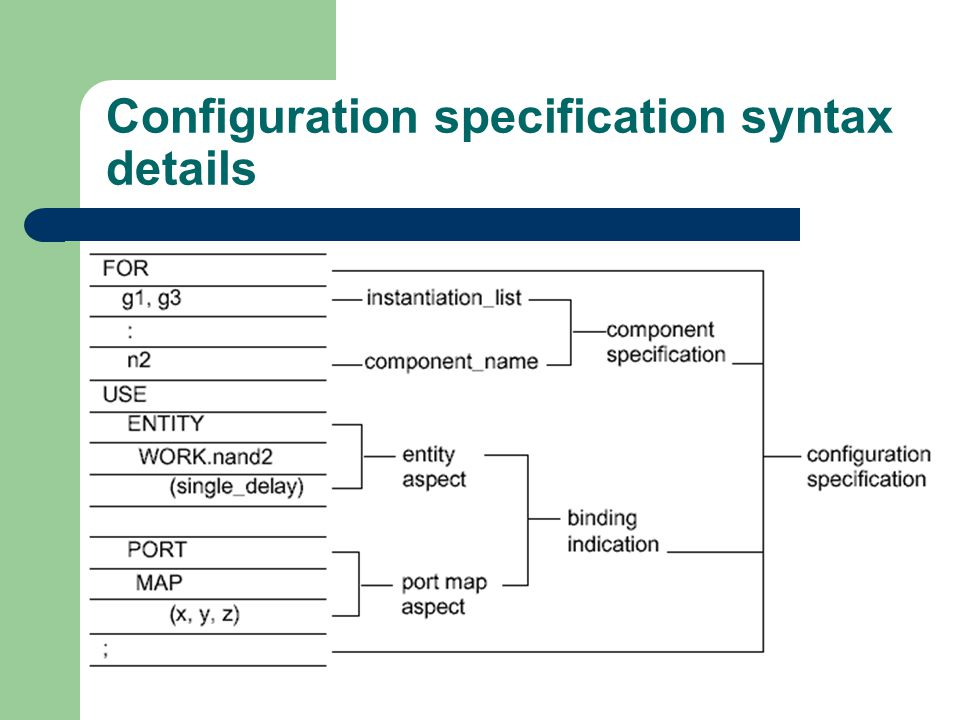 Configuration specification syntax details