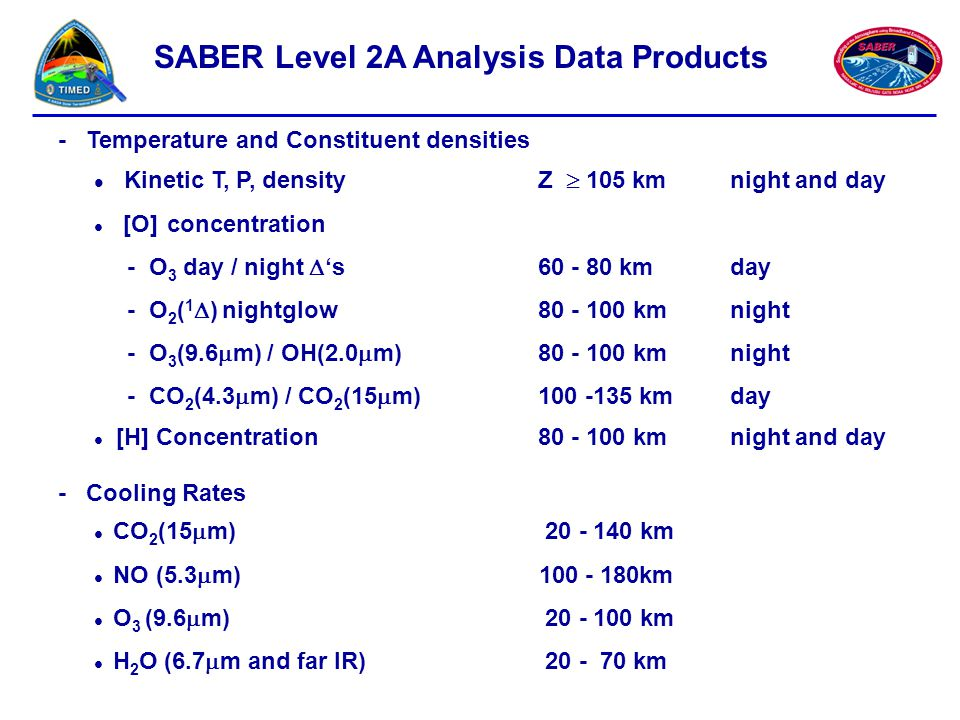SABER Level 2A Analysis Data Products Kinetic T, P, densityZ  105 kmnight and day [O] concentration - O 3 day / night  's60 - 80 kmday - O 2 ( 1  )