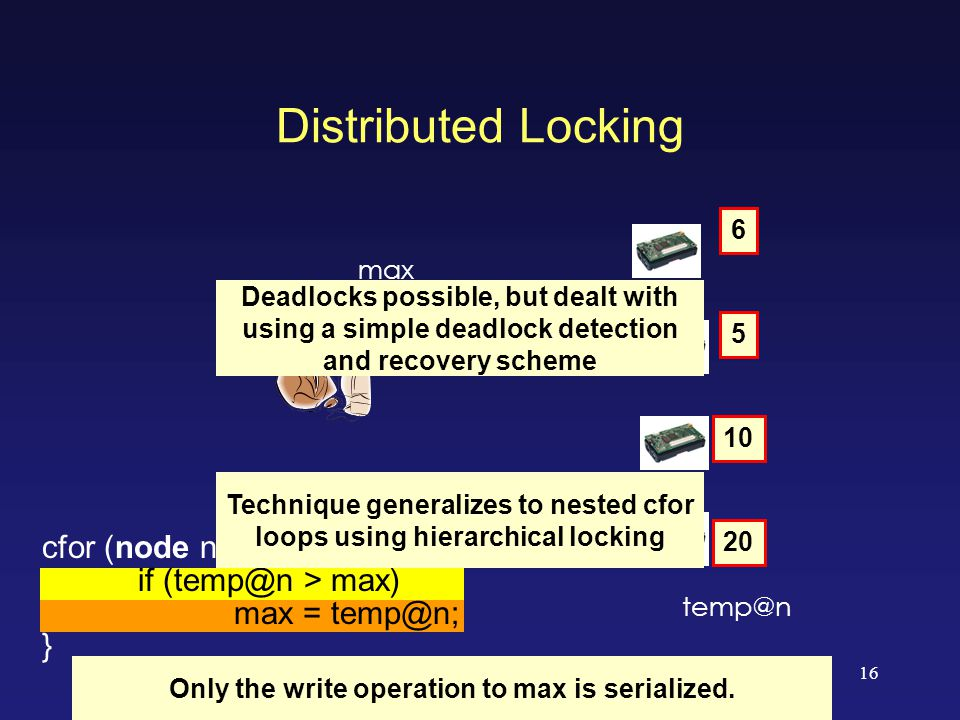 Distributed Locking cfor (node n = 1; n < 5; n++) { if > max) max = } max Technique generalizes to nested cfor loops using hierarchical locking Only the write operation to max is serialized.