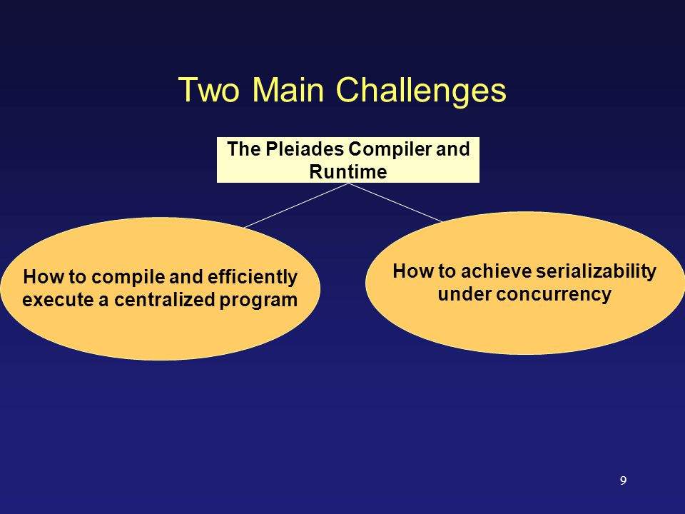 9 Two Main Challenges The Pleiades Compiler and Runtime ConcurrencyPartitioning How to compile and efficiently execute a centralized program How to achieve serializability under concurrency