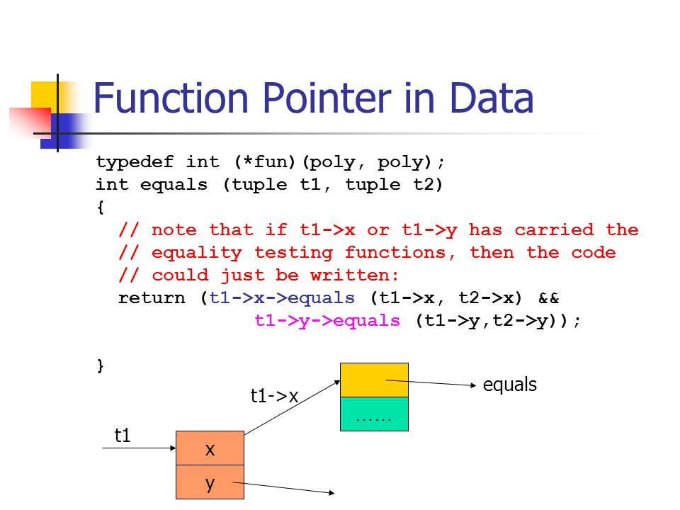 Function Pointer in Data typedef int (*fun)(poly, poly); int equals (tuple t1, tuple t2) { // note that if t1->x or t1->y has carried the // equality