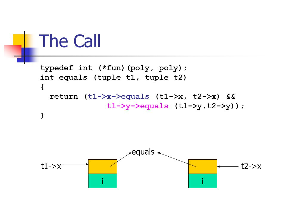 The Call typedef int (*fun)(poly, poly); int equals (tuple t1, tuple t2) { return (t1->x->equals (t1->x, t2->x) && t1->y->equals (t1->y,t2->y)); } i t