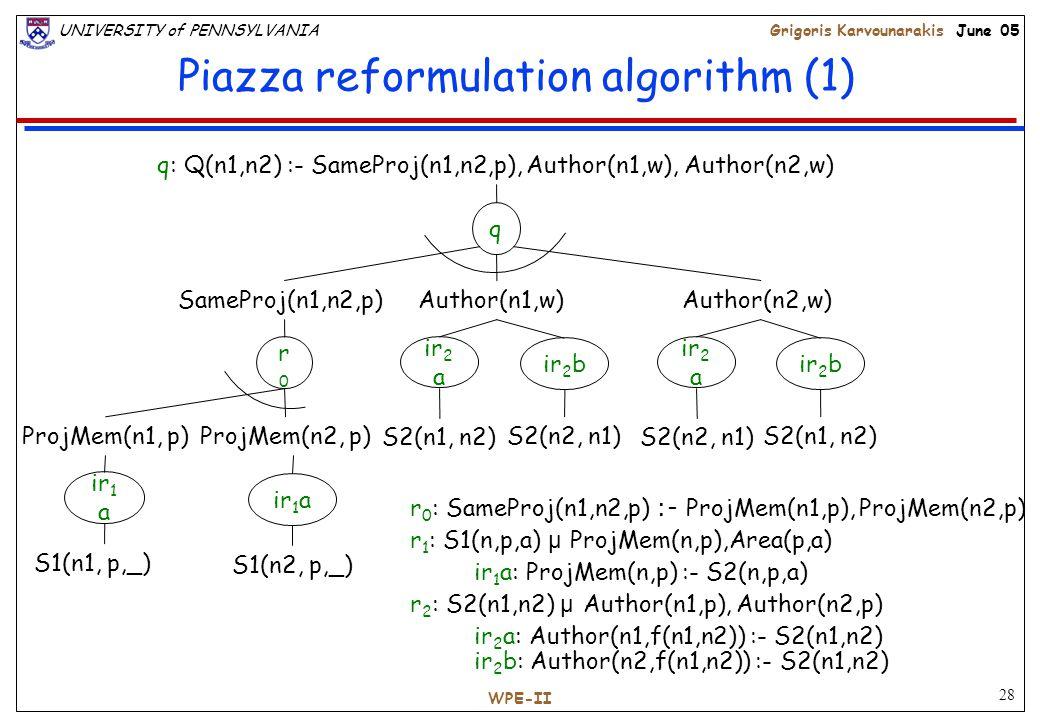 28 UNIVERSITY of PENNSYLVANIAGrigoris Karvounarakis June 05 WPE-II Piazza reformulation algorithm (1) q: Q(n1,n2) :- SameProj(n1,n2,p), Author(n1,w), Author(n2,w) q SameProj(n1,n2,p)Author(n1,w)Author(n2,w) r0r0 ProjMem(n1, p)ProjMem(n2, p) ir 1 a S1(n1, p,_) S1(n2, p,_) ir 1 a ir 2 a S2(n1, n2) S2(n2, n1) ir 2 b ir 2 a S2(n1, n2) S2(n2, n1) ir 2 b r 1 : S1(n,p,a) µ ProjMem(n,p),Area(p,a) r 0 : SameProj(n1,n2,p) :- ProjMem(n1,p), ProjMem(n2,p) ir 1 a: ProjMem(n,p) :- S2(n,p,a) r 2 : S2(n1,n2) µ Author(n1,p), Author(n2,p) ir 2 a: Author(n1,f(n1,n2)) :- S2(n1,n2) ir 2 b: Author(n2,f(n1,n2)) :- S2(n1,n2)