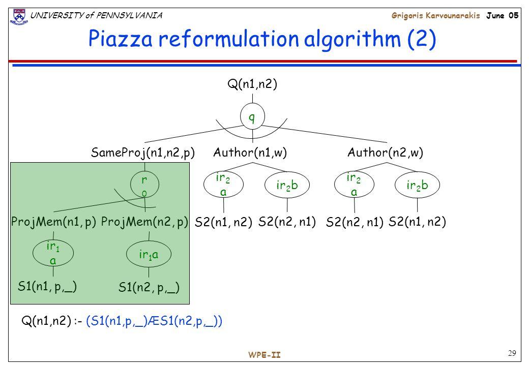 29 UNIVERSITY of PENNSYLVANIAGrigoris Karvounarakis June 05 WPE-II Piazza reformulation algorithm (2) q Q(n1,n2) r0r0 SameProj(n1,n2,p)Author(n1,w)Author(n2,w) ProjMem(n1, p)ProjMem(n2, p) ir 1 a S1(n1, p,_) S1(n2, p,_) ir 1 a ir 2 a S2(n2, n1) S2(n1, n2) ir 2 b ir 2 a S2(n1, n2) S2(n2, n1) ir 2 b Q(n1,n2) :- (S1(n1,p,_) Æ S1(n2,p,_)) Æ (S2(n1,n2) [ S2(n2,n1)) Æ (S2(n2,n1) [ S2(n1,n2))