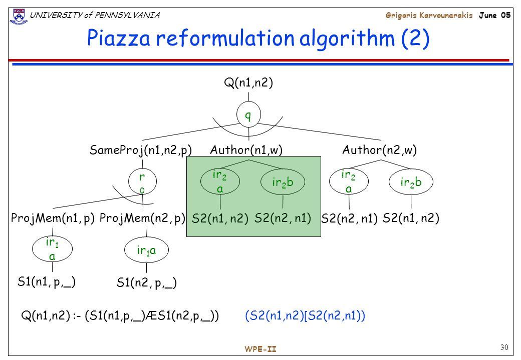 30 UNIVERSITY of PENNSYLVANIAGrigoris Karvounarakis June 05 WPE-II Piazza reformulation algorithm (2) q Q(n1,n2) r0r0 SameProj(n1,n2,p)Author(n1,w)Author(n2,w) ProjMem(n1, p)ProjMem(n2, p) ir 1 a S1(n1, p,_) S1(n2, p,_) ir 1 a ir 2 a S2(n2, n1) S2(n1, n2) ir 2 b ir 2 a S2(n1, n2) S2(n2, n1) ir 2 b Q(n1,n2) :- (S1(n1,p,_) Æ S1(n2,p,_)) Æ (S2(n1,n2) [ S2(n2,n1)) Æ (S2(n2,n1) [ S2(n1,n2))
