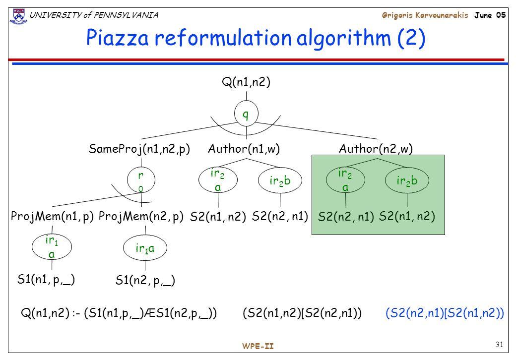 31 UNIVERSITY of PENNSYLVANIAGrigoris Karvounarakis June 05 WPE-II Piazza reformulation algorithm (2) q Q(n1,n2) r0r0 SameProj(n1,n2,p)Author(n1,w)Author(n2,w) ProjMem(n1, p)ProjMem(n2, p) ir 1 a S1(n1, p,_) S1(n2, p,_) ir 1 a ir 2 a S2(n2, n1) S2(n1, n2) ir 2 b ir 2 a S2(n1, n2) S2(n2, n1) ir 2 b Q(n1,n2) :- (S1(n1,p,_) Æ S1(n2,p,_)) Æ (S2(n1,n2) [ S2(n2,n1)) Æ (S2(n2,n1) [ S2(n1,n2))