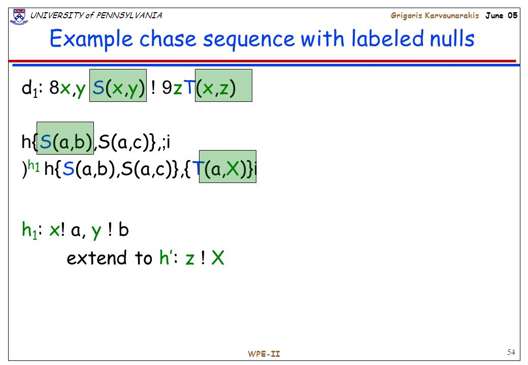 54 UNIVERSITY of PENNSYLVANIAGrigoris Karvounarakis June 05 WPE-II Example chase sequence with labeled nulls d 1 : 8 x,y S(x,y) .