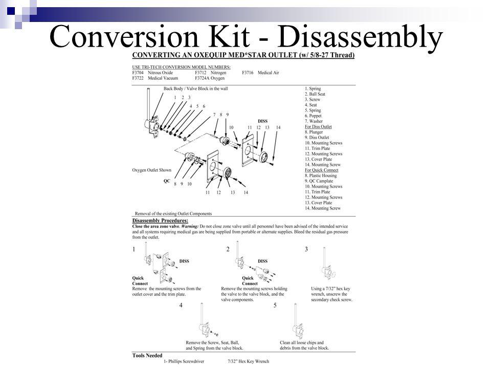 Conversion Kit - Disassembly