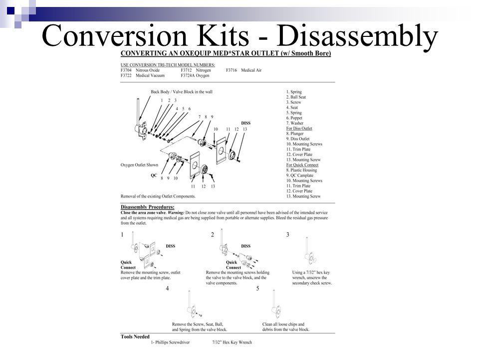 Conversion Kits - Disassembly