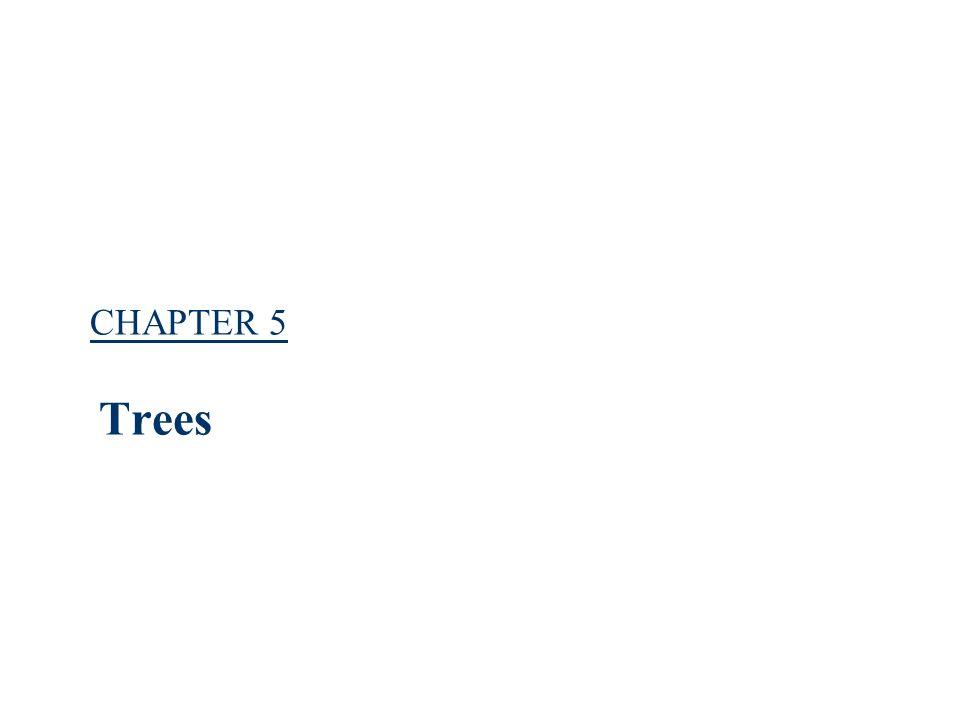 CHAPTER 512 Samples of Trees ABABABCGEIDHF Complete Binary Tree Skewed Binary Tree ECD 1 2 3 4 5