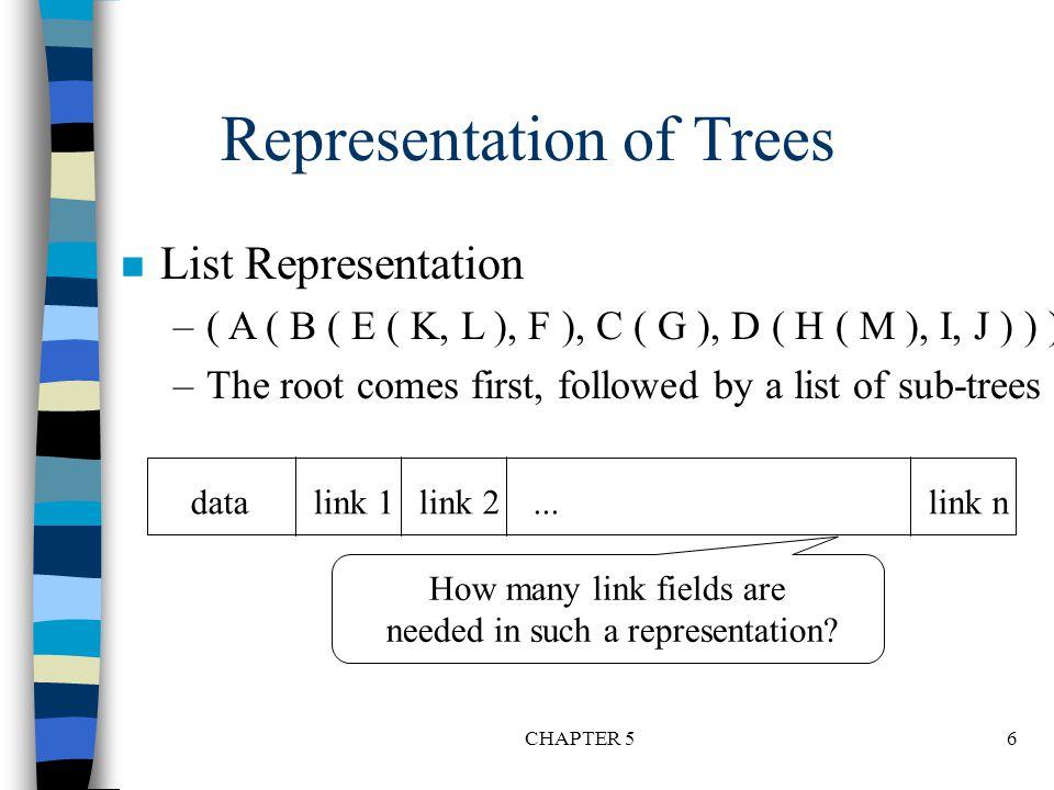 CHAPTER 527 if (ptr) { printf( %d , ptr->data); if (ptr->left_child) addq(front, &rear, ptr->left_child); if (ptr->right_child) addq(front, &rear, ptr->right_child); } else break; } + * E * D / C A B