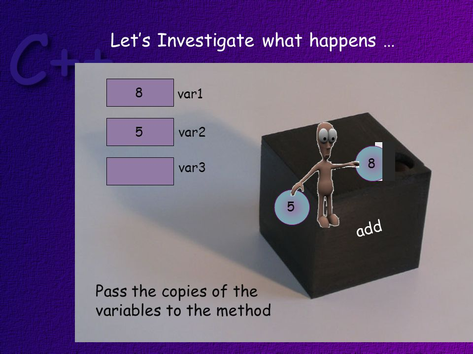 5 add Pass the copies of the variables to the method var1 var25 8 var3 8 Let's Investigate what happens …