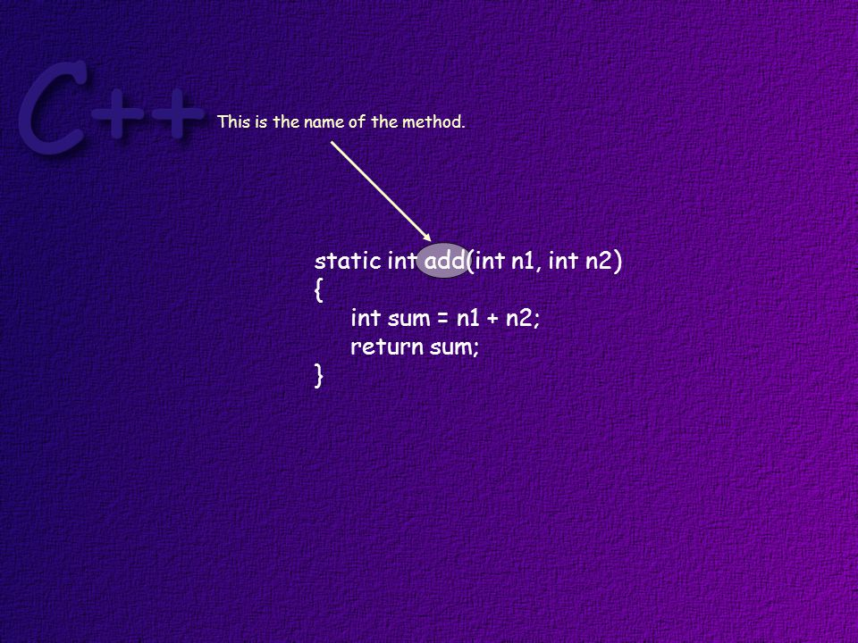 static int add(int n1, int n2) { int sum = n1 + n2; return sum; } This is the name of the method.