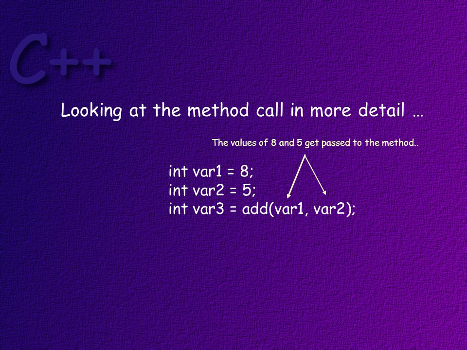 int var1 = 8; int var2 = 5; int var3 = add(var1, var2); Looking at the method call in more detail … The values of 8 and 5 get passed to the method..
