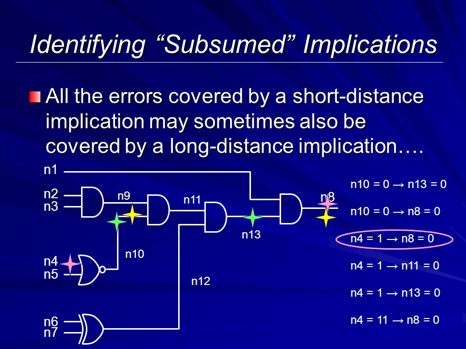 Reducing the Implication List Subsumed implications detected through structural analysis: –Implications fall on the same path with appropriate implied values –No fanout branches along the path –The implication with the longest distance between implication sites is retained.