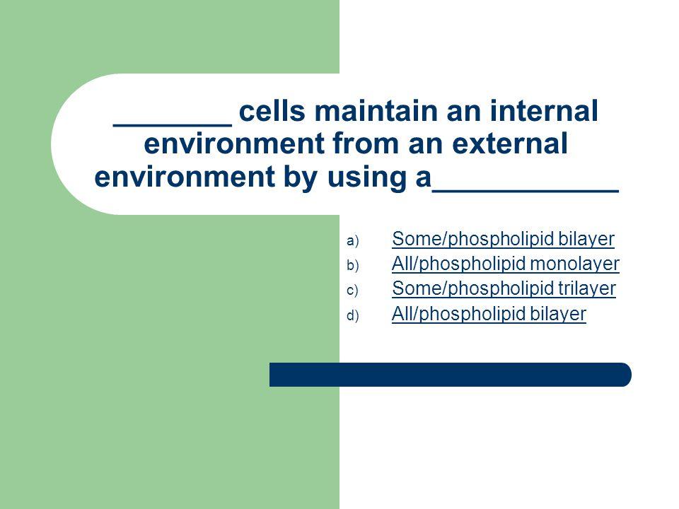 #14 is/are: Cytoplasm Cytolysis Cytology Cytoskeleton 4