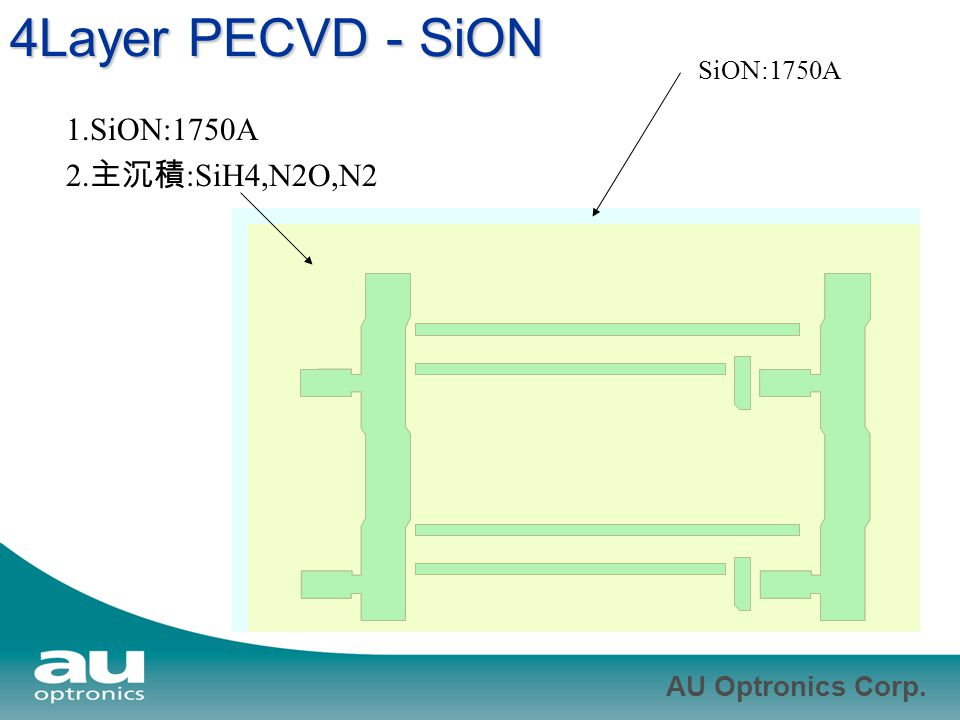 AU Optronics Corp. 4Layer PECVD - SiON SiON:1750A 1.SiON:1750A 2. 主沉積 :SiH4,N2O,N2