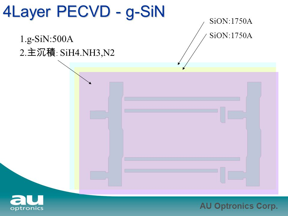AU Optronics Corp. 4Layer PECVD - g-SiN SiON:1750A 1.g-SiN:500A 2. 主沉積 : SiH4.NH3,N2