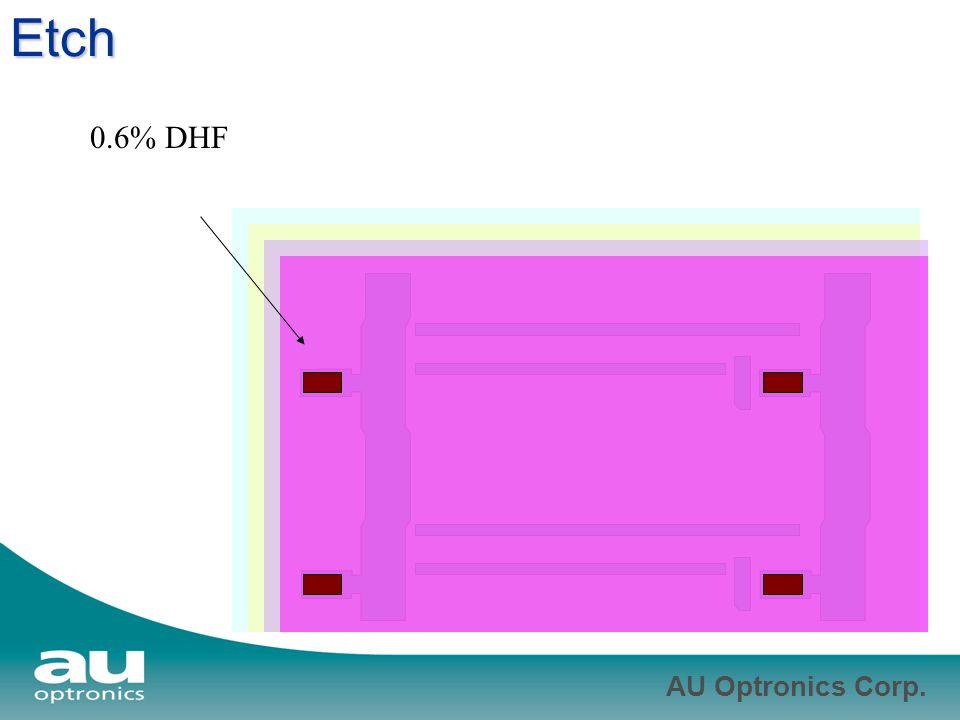 AU Optronics Corp. Etch 0.6% DHF