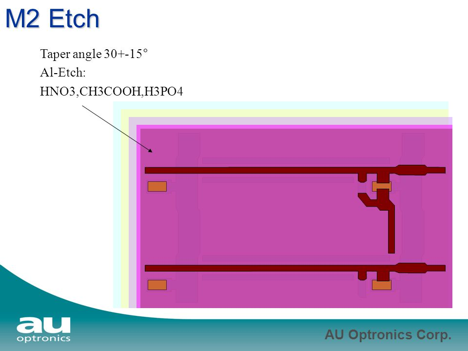 AU Optronics Corp. M2 Etch Taper angle 30+-15° Al-Etch: HNO3,CH3COOH,H3PO4