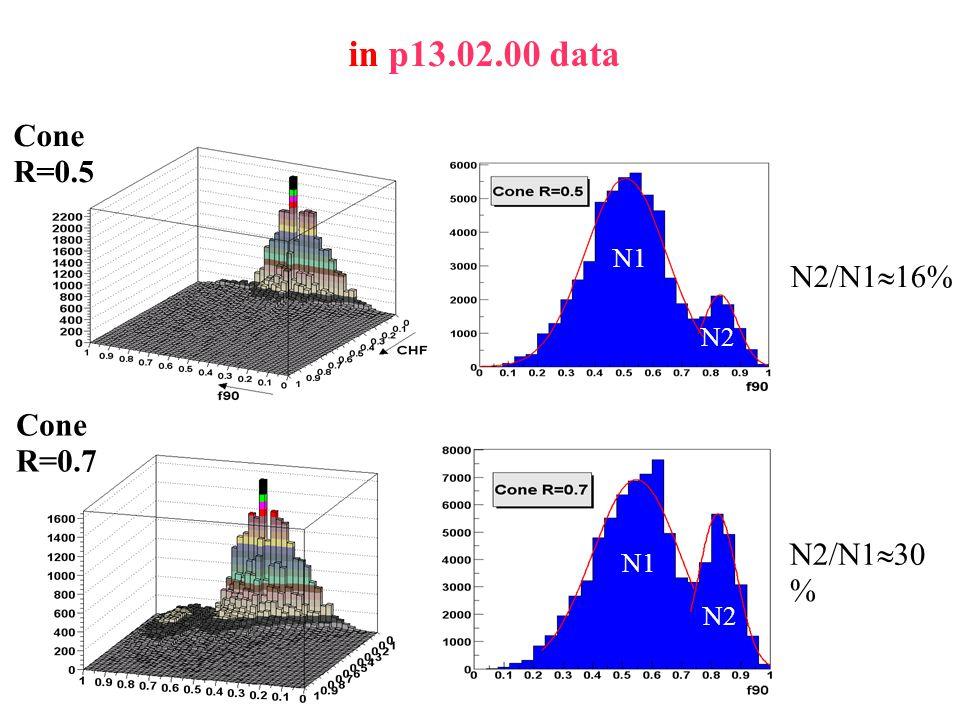 in p13.02.00 data N2/N1  16  Cone R=0.5 Cone R=0.7 N2/N1  30  N2 N1