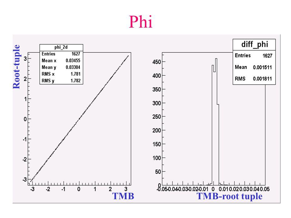 Eta Root-tuple TMBTMB-root tuple