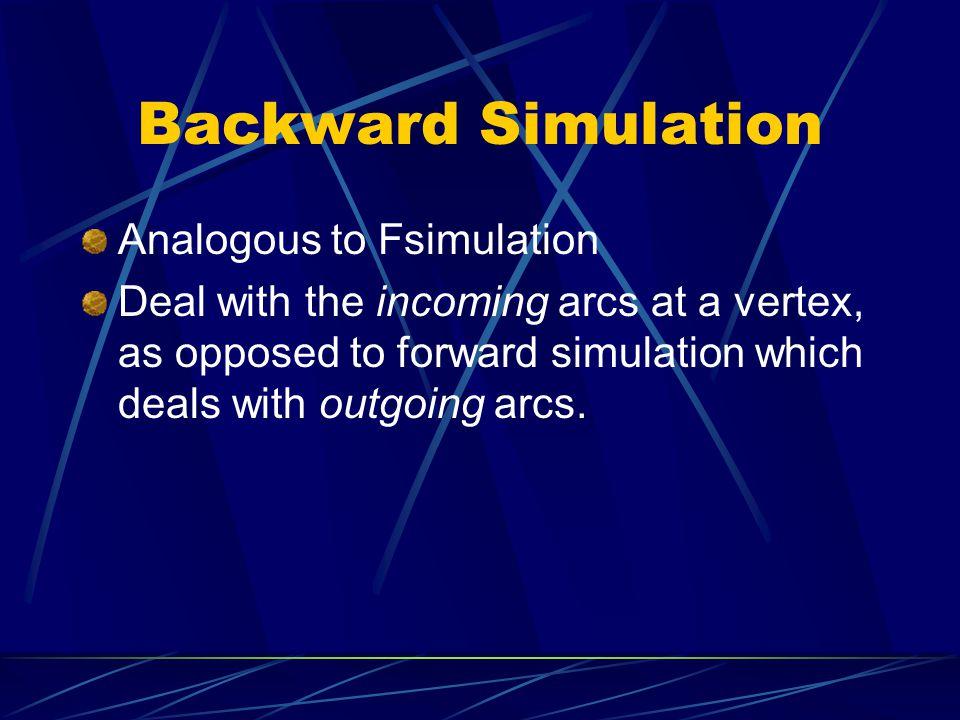 Backward Simulation Analogous to Fsimulation Deal with the incoming arcs at a vertex, as opposed to forward simulation which deals with outgoing arcs.