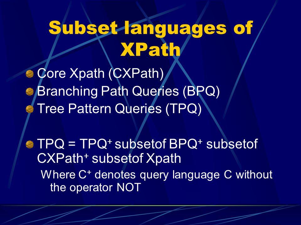 Subset languages of XPath Core Xpath (CXPath) Branching Path Queries (BPQ) Tree Pattern Queries (TPQ) TPQ = TPQ + subsetof BPQ + subsetof CXPath + sub