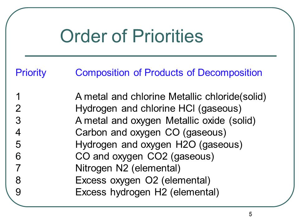 5 PriorityComposition of Products of Decomposition 1A metal and chlorine Metallic chloride(solid) 2Hydrogen and chlorine HCl (gaseous) 3A metal and oxygen Metallic oxide (solid) 4Carbon and oxygen CO (gaseous) 5Hydrogen and oxygen H2O (gaseous) 6CO and oxygen CO2 (gaseous) 7Nitrogen N2 (elemental) 8Excess oxygen O2 (elemental) 9Excess hydrogen H2 (elemental) Order of Priorities