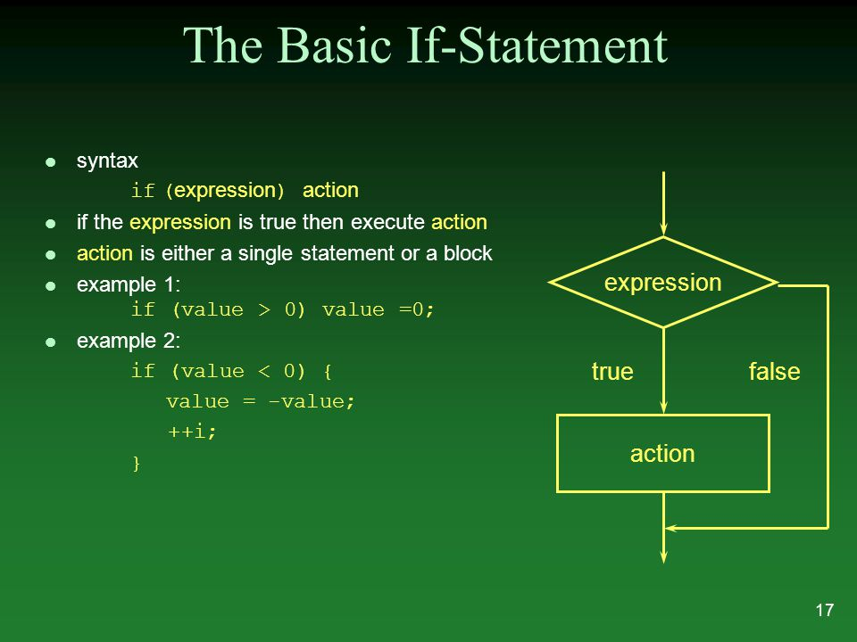 The Basic If-Statement l syntax if ( expression ) action l if the expression is true then execute action l action is either a single statement or a bl
