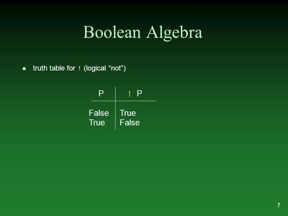 "Boolean Algebra truth table for ! (logical ""not"") P! PP! P False True True False 7"