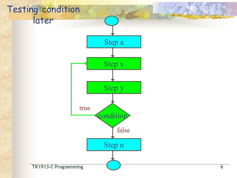 TK1913-C Programming6 TK1913-C Programming 6 Step a condition Step n Step x false true Step y Testing condition later