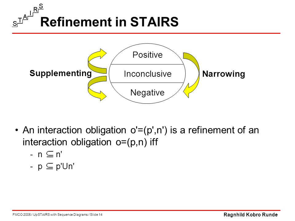 FMCO 2005 / UpSTAIRS with Sequence Diagrams / Slide 14 Ragnhild Kobro Runde Refinement in STAIRS An interaction obligation o =(p ,n ) is a refinement of an interaction obligation o=(p,n) iff -n n -p p Un Positive Negative Inconclusive Supplementing Narrowing