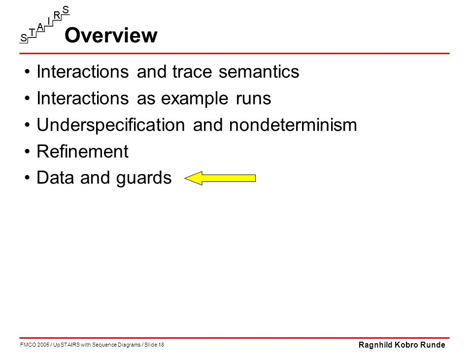 FMCO 2005 / UpSTAIRS with Sequence Diagrams / Slide 18 Ragnhild Kobro Runde Overview Interactions and trace semantics Interactions as example runs Underspecification and nondeterminism Refinement Data and guards