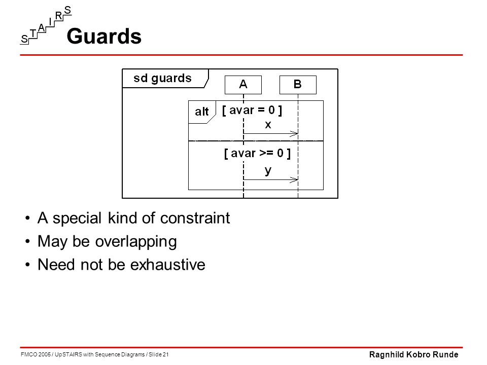 FMCO 2005 / UpSTAIRS with Sequence Diagrams / Slide 21 Ragnhild Kobro Runde Guards A special kind of constraint May be overlapping Need not be exhaustive