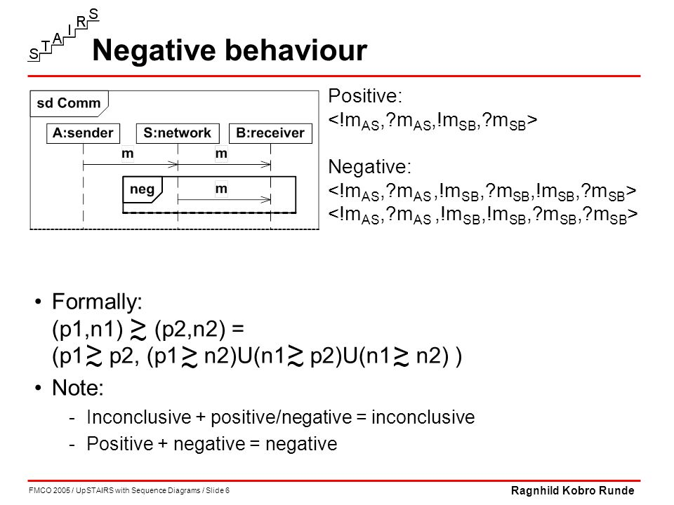 FMCO 2005 / UpSTAIRS with Sequence Diagrams / Slide 6 Ragnhild Kobro Runde Negative behaviour Formally: (p1,n1) (p2,n2) = (p1 p2, (p1 n2)U(n1 p2)U(n1 n2) ) Note: -Inconclusive + positive/negative = inconclusive -Positive + negative = negative Positive: Negative: