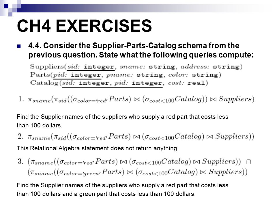 CH4 EXERCISES 4.4.Consider the Supplier-Parts-Catalog schema from the previous question.